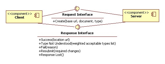 Enqueue pattern structure